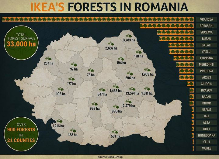 map of the locations of IKEA forests in Romania. © IKEA Group